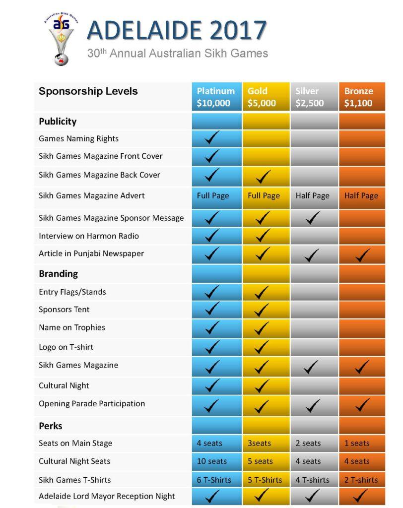 Sponsorship rates