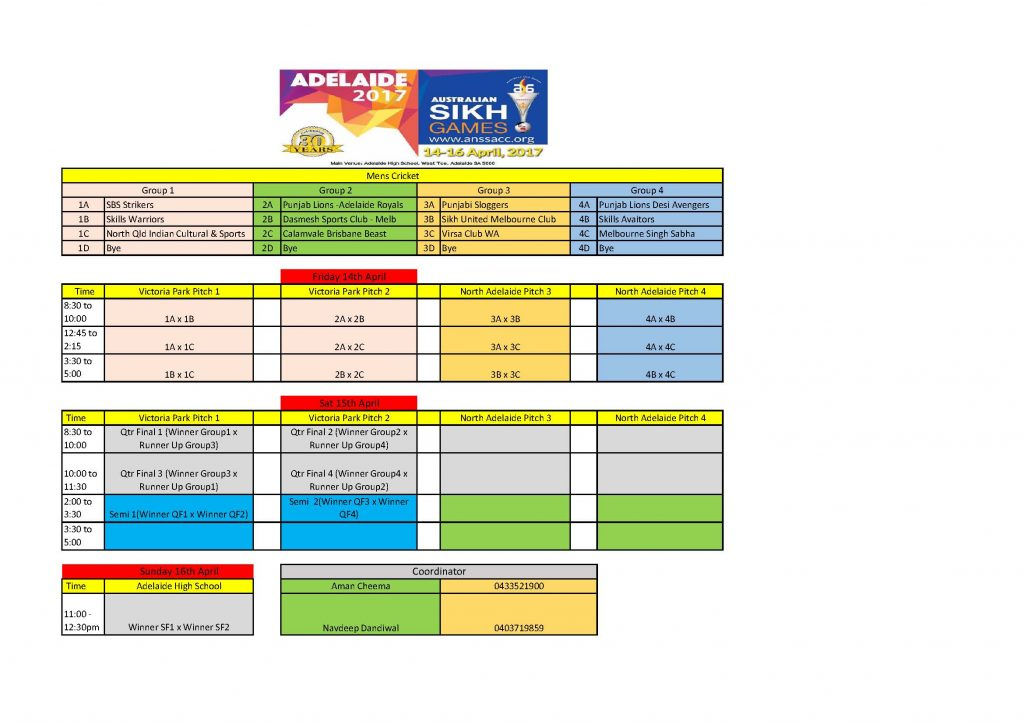 2017 Sikh Games Cricket Draw
